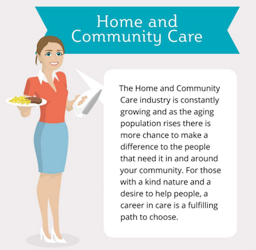 Your Career in Home and Community Care