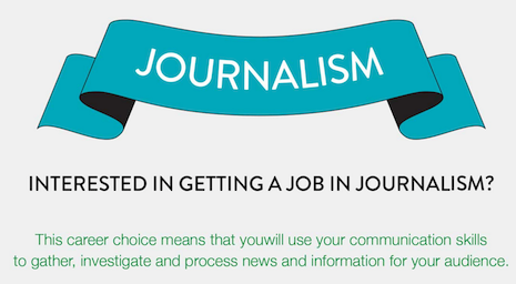 Your Journalism Career