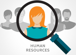 Your Career in Human Resources